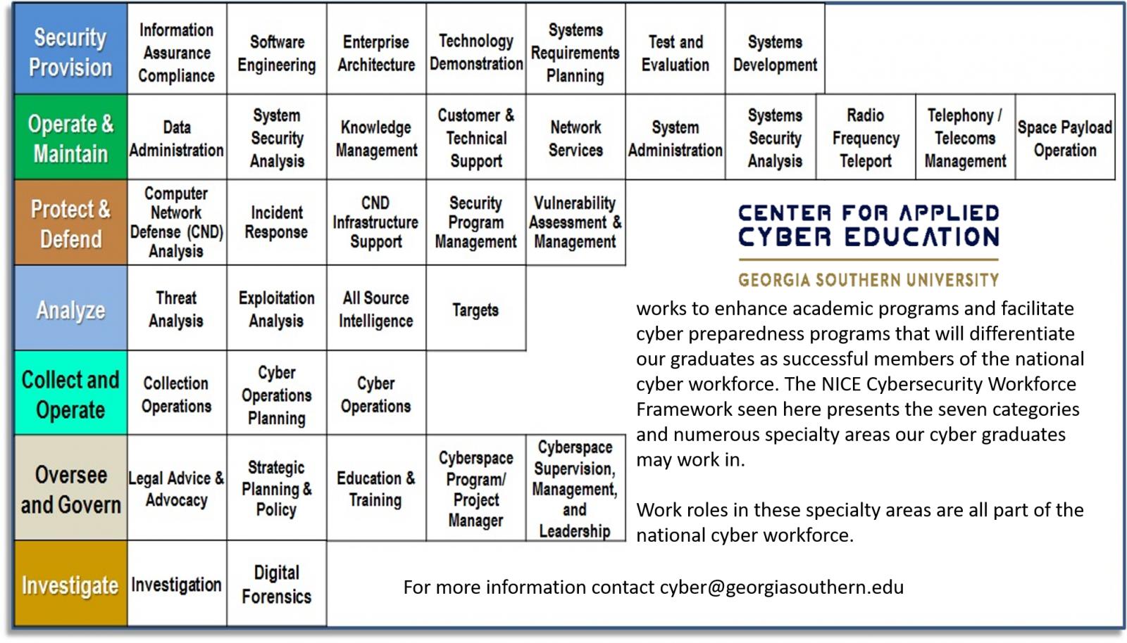 CACE Framework